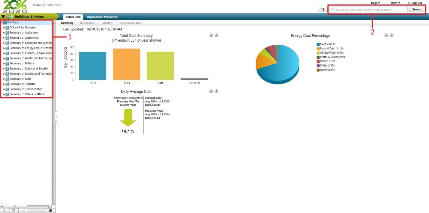 EnergyCAPdata
